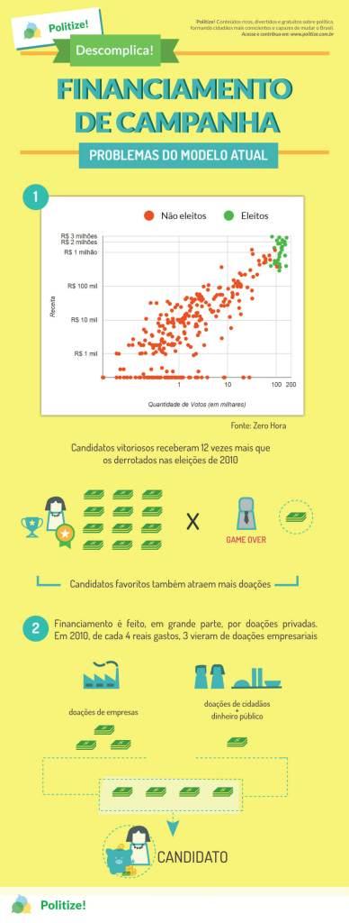 infográfico-politize-2